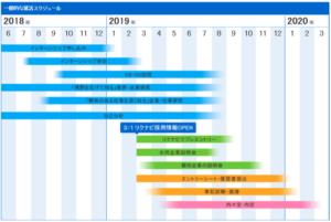 2020卒の就活スケジュール