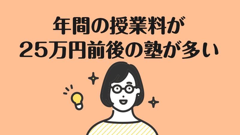 相場の通塾料金は25万円